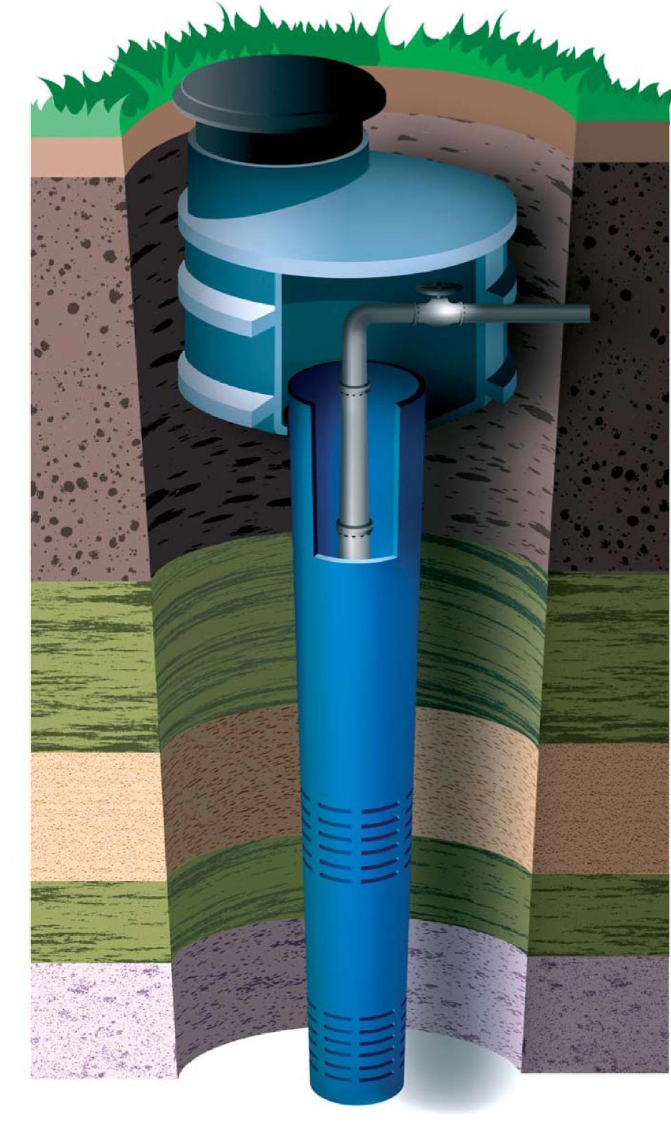технологичные бурение скважин на воду лукоянов цена активных физических