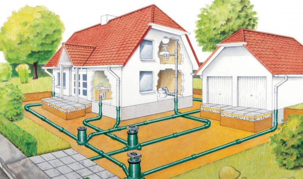 Как сделать наружную канализацию в частном доме своими руками