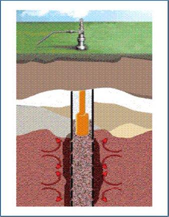 технология глушения нефтяных скважин таблице