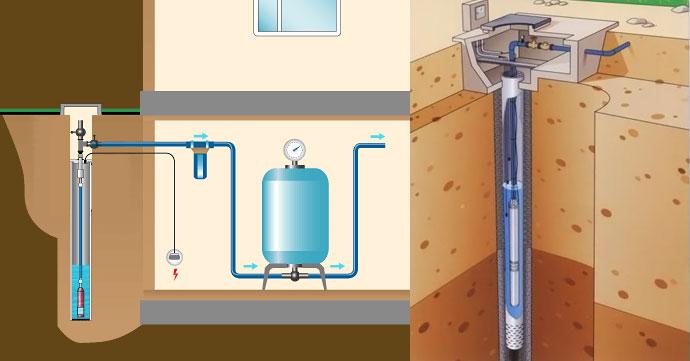 Вода из скважины в дом