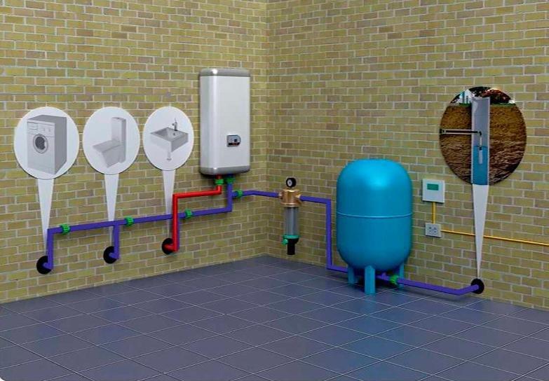 Водопровод в частном доме своими руками из