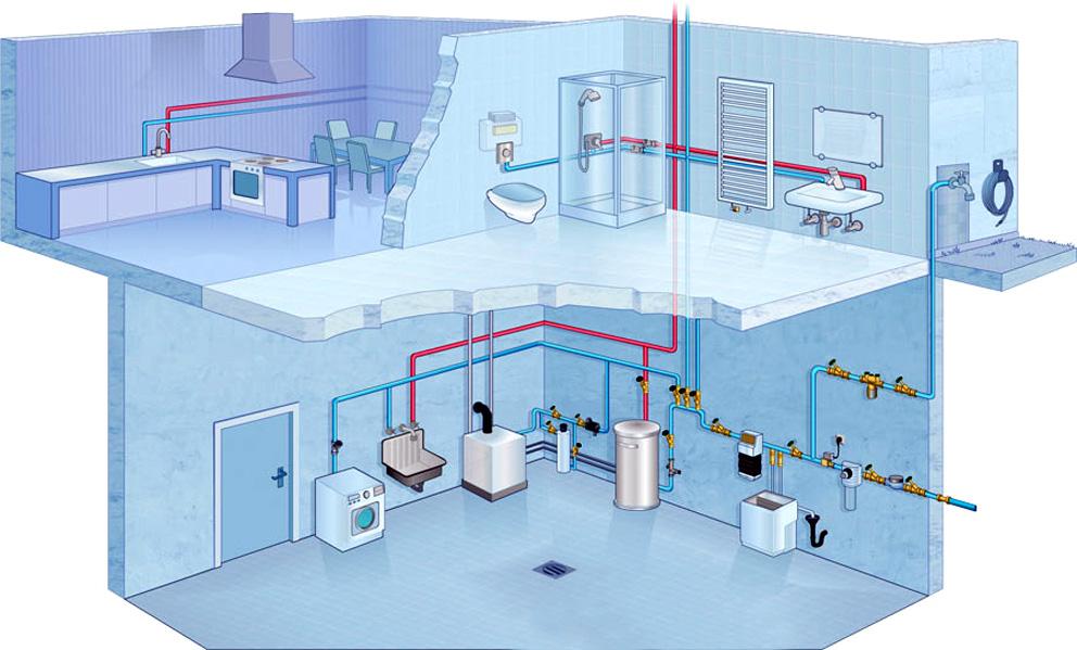 Монтаж системы водоснабжения частного дома своими руками