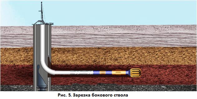 Зарезка бокового ствола шахты